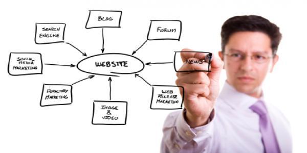 Por qué hacer inbound marketing